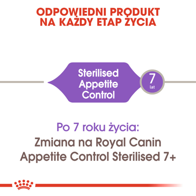 ROYAL CANIN Sterilised Appetite Control 2kg