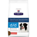 HILL'S PD Prescription Diet Canine d/d Łosoś i Ryż 12kg