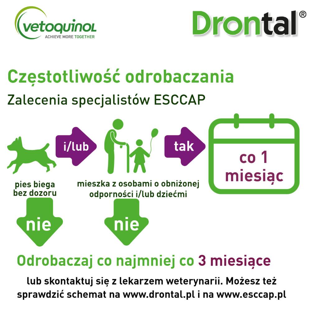 Recomandări clinice pentru fascioliaza - genunetwork.ro