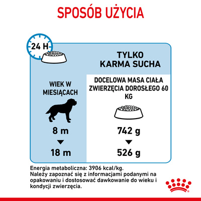 ROYAL CANIN Giant Junior 15kg + 5x Kabanosy