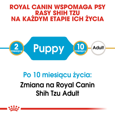 ROYAL CANIN Shih Tzu Junior 500g